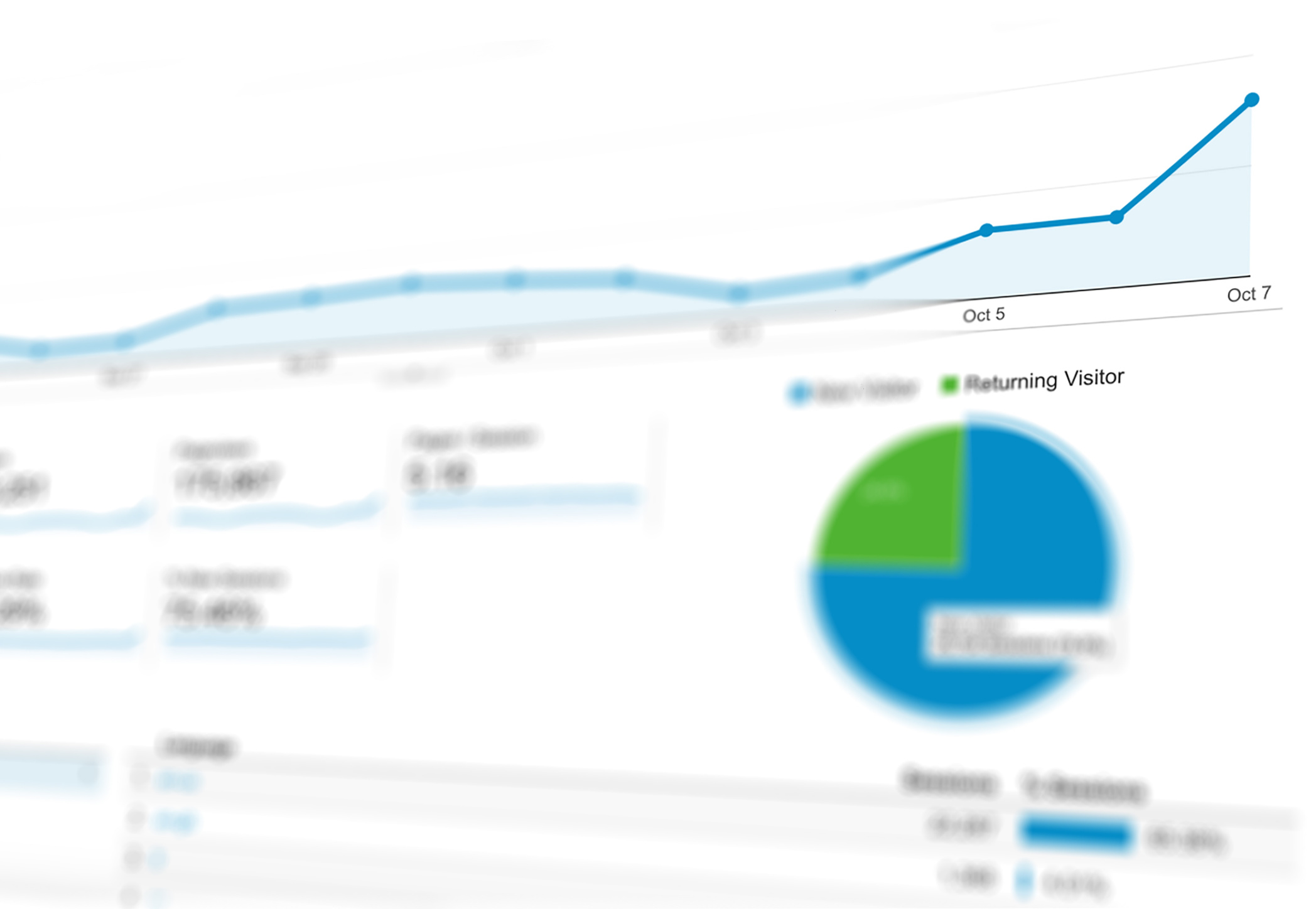Essential Tracking and Measurement Tools for Your Marketing Strategy